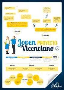 Cartel Proyecto vicenciano